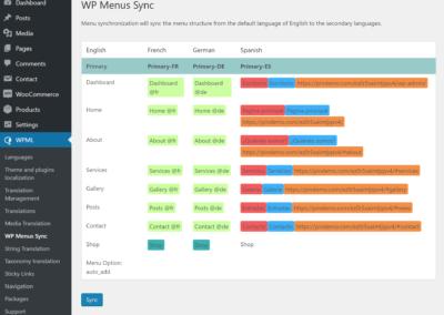 WPML Admin 2